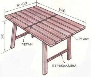 мк раскладной стол для пикника