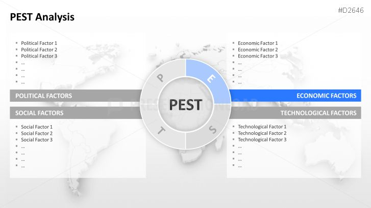 microsoft pest analysis Through the application of a political, economic, social, and technological (pest) analysis, what are the current environmental factors impacting microsoft.