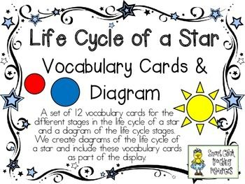 A set of 12 vocabulary cards for the different stages in the life cycle of a star and a diagram of the life cycle stages.  We create diagrams of the life cycle of a star and include these vocabulary cards as part of the display.  $