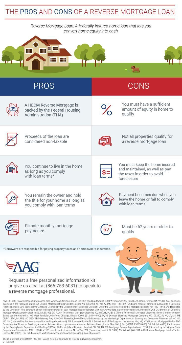 Preparing For A Refinance Mortgage Reverse Mortgage Mortgage