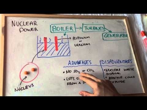 P1 Nuclear power and it's issues