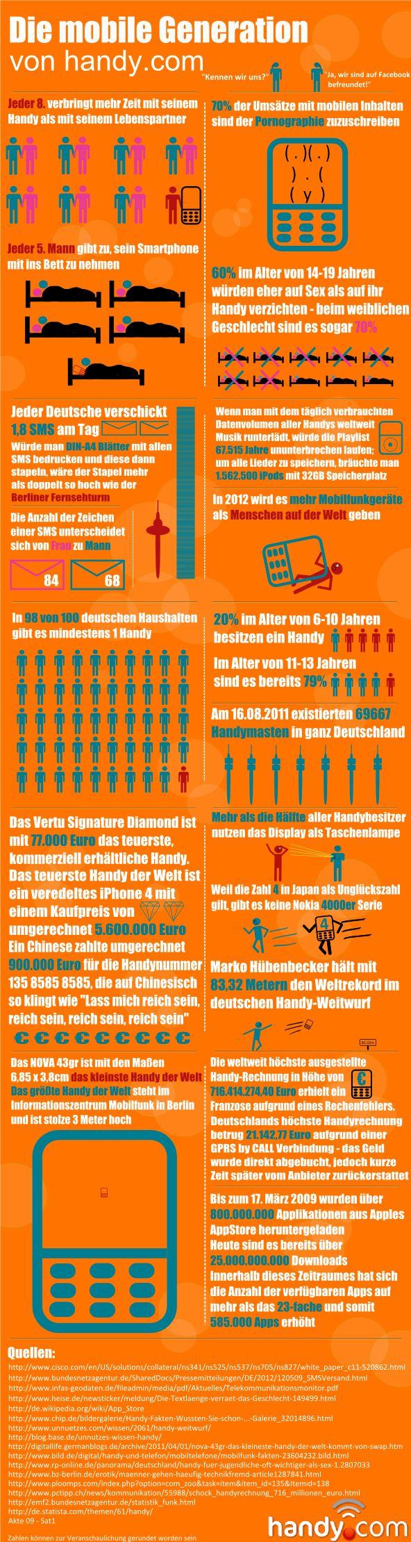 Ganz lustig ... Die Mobile Generation :: Eine Infografik von handy.com