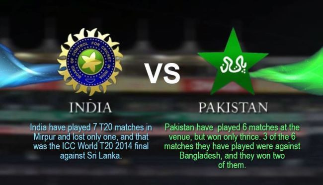 Asia Cup 2016 India vs Pakistan T20: Where to watch live prediction preview betting odds and team news