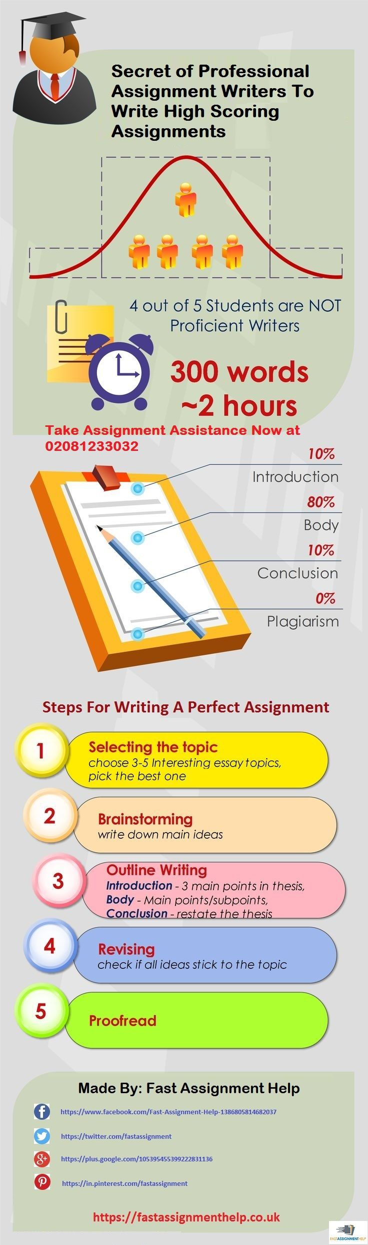 best images about assignment writing infographics assignment writers of fast assignment help are disclosing their secrets for the students to make high