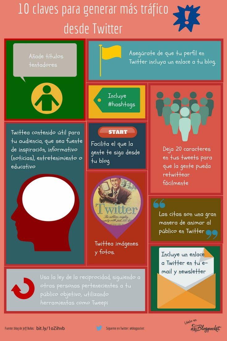 Mi pequeños aportes: Claves para generar mas tráfico desde Twitter  Aquí les dejo una infografía con 10 claves para generar más tráfico desde Twitter #SocialMedia #RRSS #Infografia