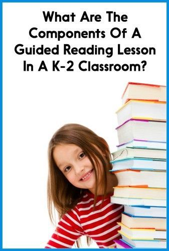 This post describes the must-have components for a guided reading lesson and gives details about how to implement them! Great ideas for Kindergarten, first grade, or second grade guided reading.