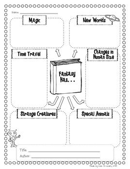 Literary Genres Unit - Printables and Graphic Organizers.
