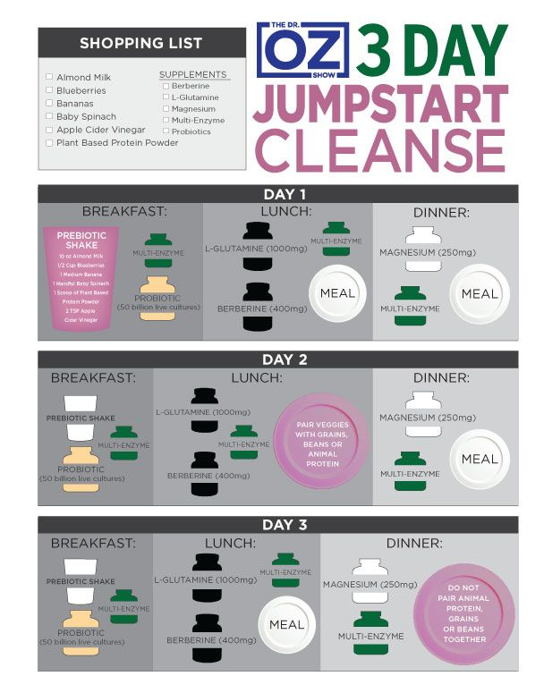 "Dr. OZ...Dr. Alejandro Junger, ""Father of the Detox,"" nurturing your digestive system and ""cleaning the gut"" is one of the most important things you can do for your health. Use this shopping list and prebiotic shake recipe to accompany the 3-Day Jumpstart Cleanse."