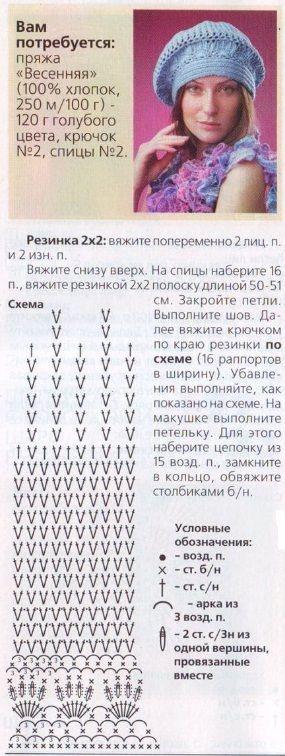 вязание крючком для женщин модные модели 2016 года с описанием на лето: 50 тыс изображений найдено в Яндекс.Картинках