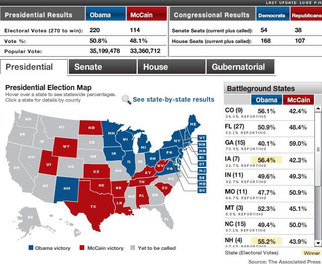 Politico 2008 Election Map