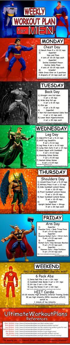 weekly workout plan for men image