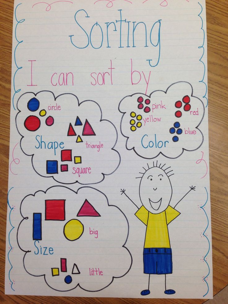 Stepping stones anchor chart unit 1 lessons 1.5 & 1.6. Sorting by attributed.