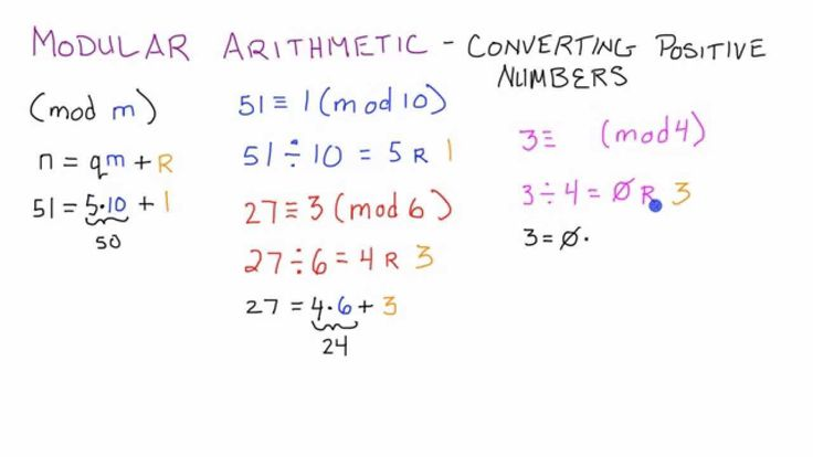 How to Convert a Positive Integer in Modular Arithmetic - Cryptography - Lesson 3