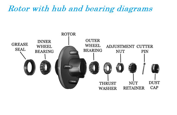 Rotor With Hub And Bearing Diagrams Bear Diagram Mechanical Engineering