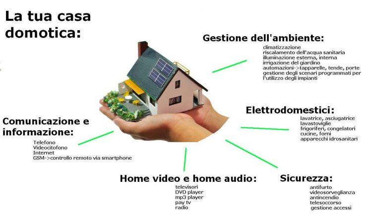 """Vorresti anche tu una casa """"intelligente""""? Per un preventivo gratuito contattaci al numero: 0381/660318 o scrivici a: info@trumellini.it  Spendi meglio la tua energia!"""
