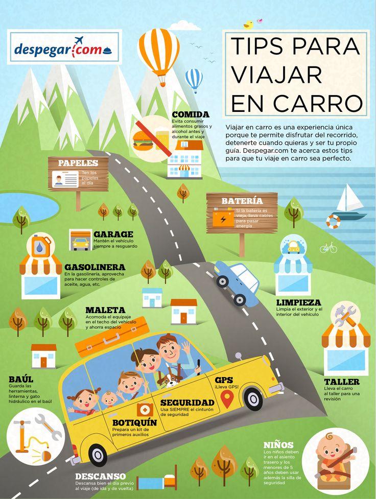 #Infografías #viajar #auto con #Despegar Infographic #travel #cartrip