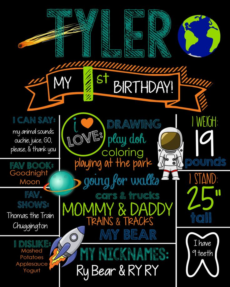 SpaceTheme 1st Birthday Chalkboard Sign- Printable Birthday Chalkboard Poster- Birthday Board- Personalized Custom Sign- Any Age by SouthernElegancePE on Etsy