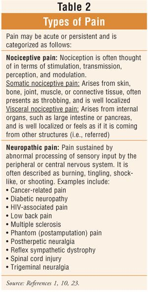 specific health assessment pain assessment What and how: older adults should receive regular pain assessment and  appropriate  who: pain assessment can be performed by any properly trained  health.