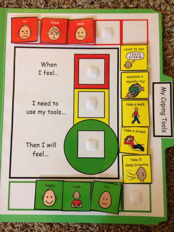 Coping Tools visual - could easily be used with Zones.