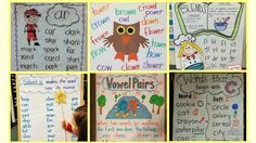 20 Anchor Charts to Teach Phonics and Blends