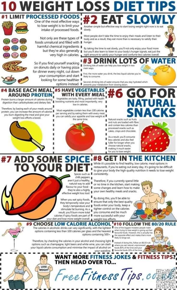 11. Stop the Struggle – 19 Wonderful Weight Loss Infographics to Help You Ach…