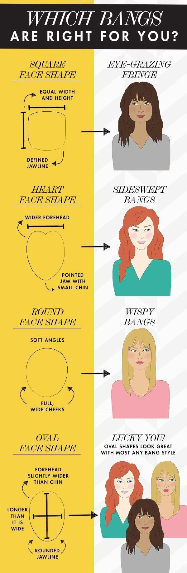 Decide whether to bang or not to bang? Which bangs are right for you? ----Ty.Hermenlisa Hair http://www.tyhermenlisahair.com/human-hair-fringe.html
