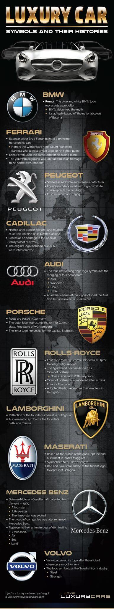 Luxury Cars Symbols and Their Logo History   I Love Luxury Cars   https://iloveluxurycars.com/luxury-cars-symbols/?utm_source=pin