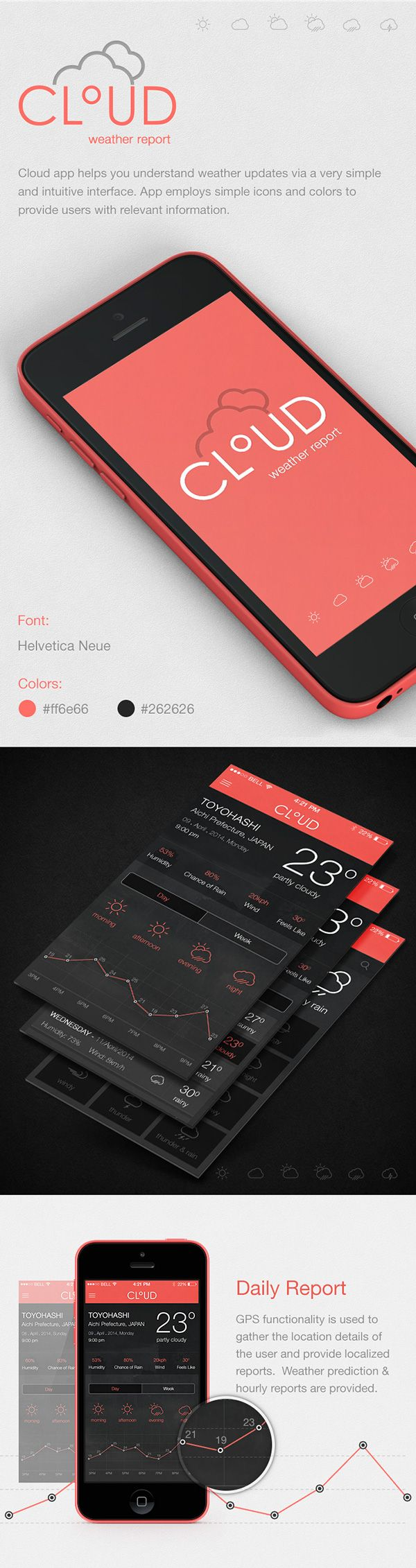 Cloud Weather App on Behance
