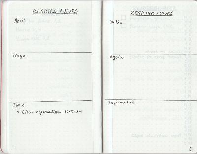 La Boheme Gamine: ¿Qué es un Bullet Journal y cómo se utiliza?