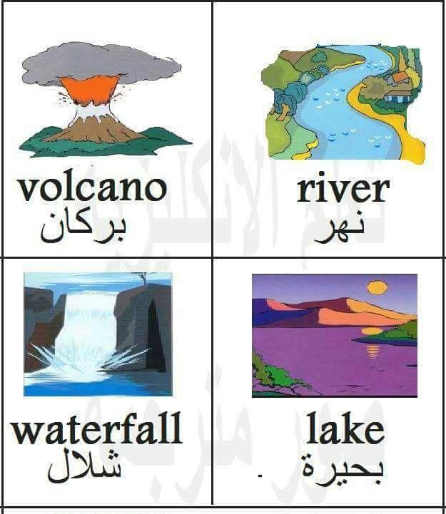 اسماء طبيعه Learn English Lake Learning
