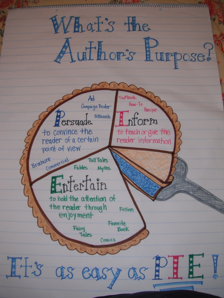 10 Best Images About Author's Purpose On Pinterest