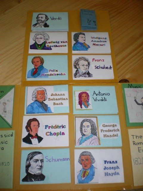 Composer lapbook and other great composer ideas and lessons