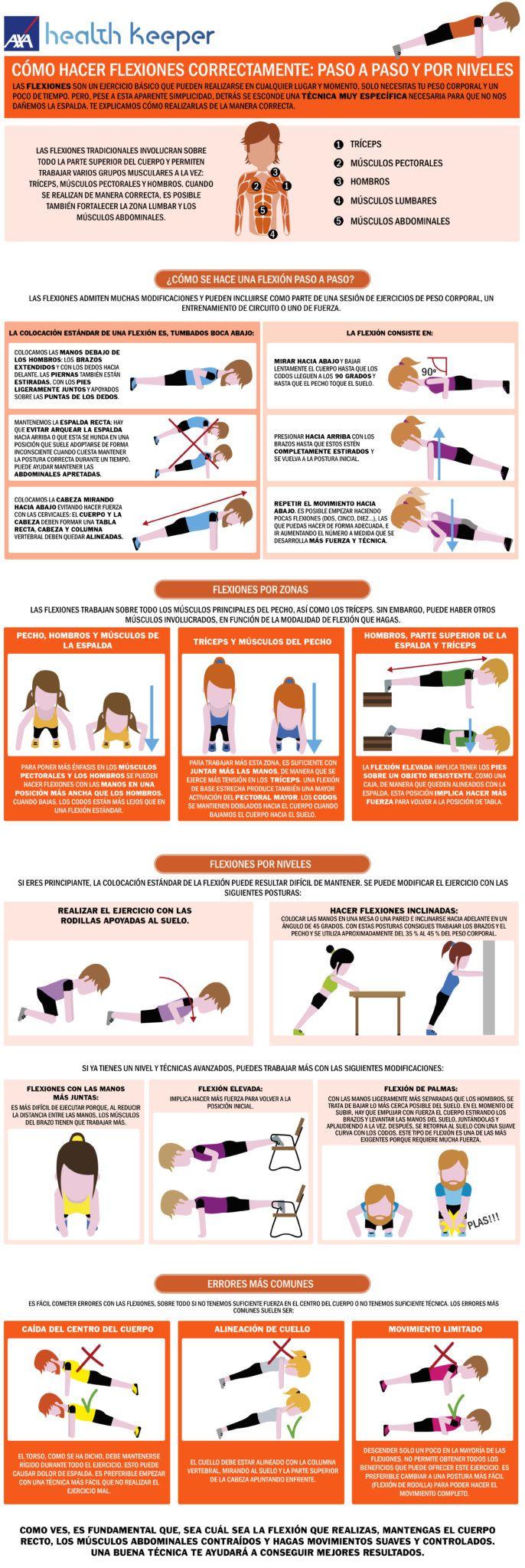 Cómo Hacer Flexiones Correctamente Paso A Paso Y Por Niveles Axa Flexiones Peso Corporal Haz Ejercicio