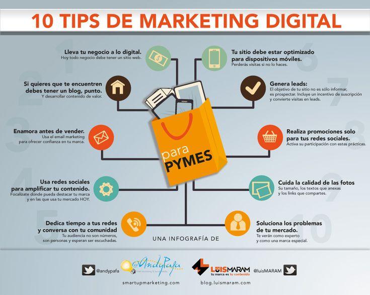 Muy útil infografía que muestra 10 tips de marketing digital para PyMEs. #Infografia #Pymes #Marketing