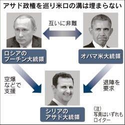 米ロ首脳、アサド政権と反体制派の停戦協議入り評価  :日本経済新聞