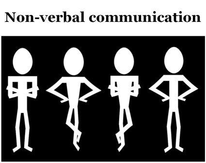 The non verbal body languageis role in interviews essay