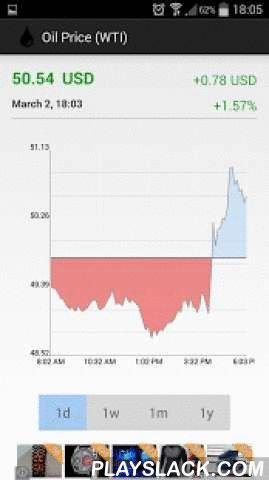 WTI Oil Price  Android App - playslack.com , This app shows the current WTI oil price in US Dollars. Charts are available for intraday, week, month, and year.