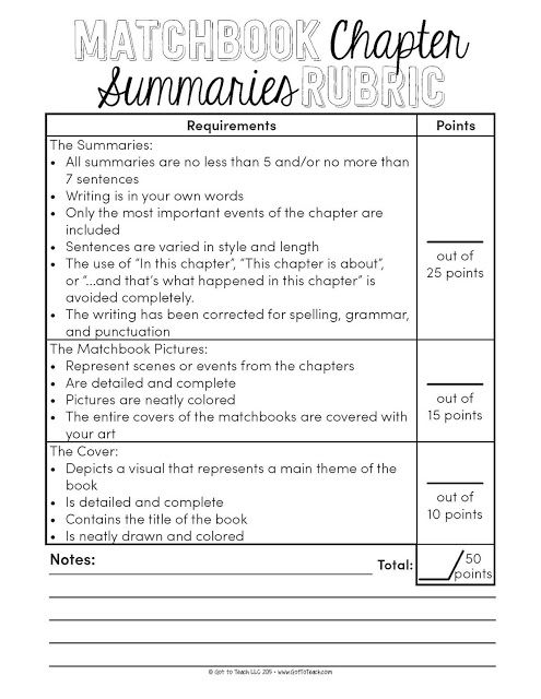 book report summaries Tip sheet writing book reports it's likely that, whatever your educational goals, you will eventually write a book report your instructor might call it a critique, or a summary/response paper, or a review.