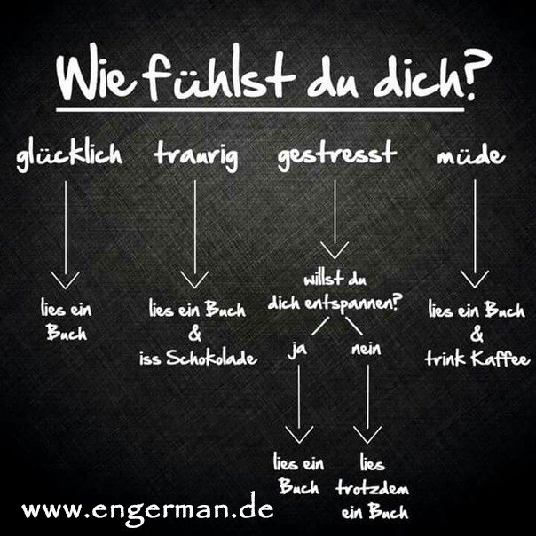 www.engerman.de Imperative year 8