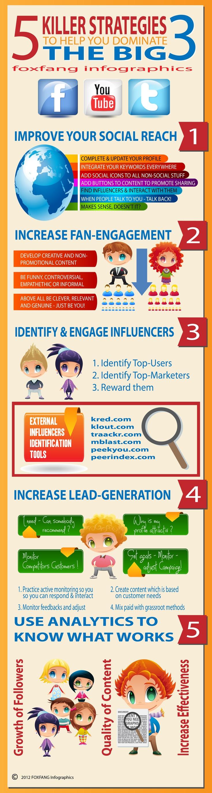 Killer Social Media Strategies