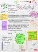 Modelo de CARTA FORMAL (Español de los negocios) | Publish with Glogster!
