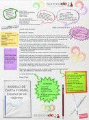 Modelo de CARTA FORMAL (Español de los negocios)   Publish with Glogster!
