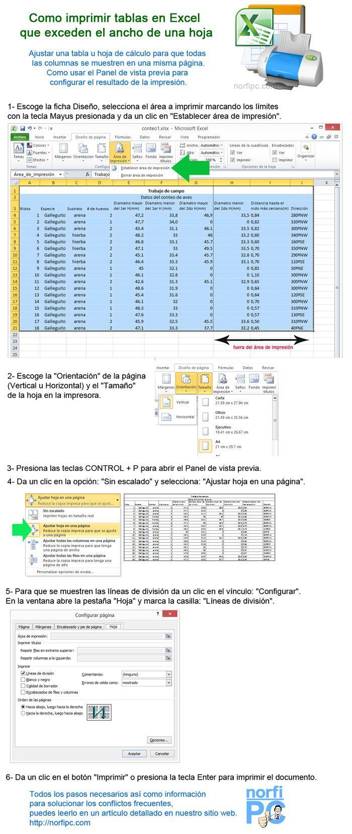 Como imprimir tablas en Excel que exceden el ancho de una hoja. Ajustar una tabla u hoja de cálculo para que todas las columnas se muestren en una misma página. Como usar el Panel de vista previa para configurar el resultado de la impresión.