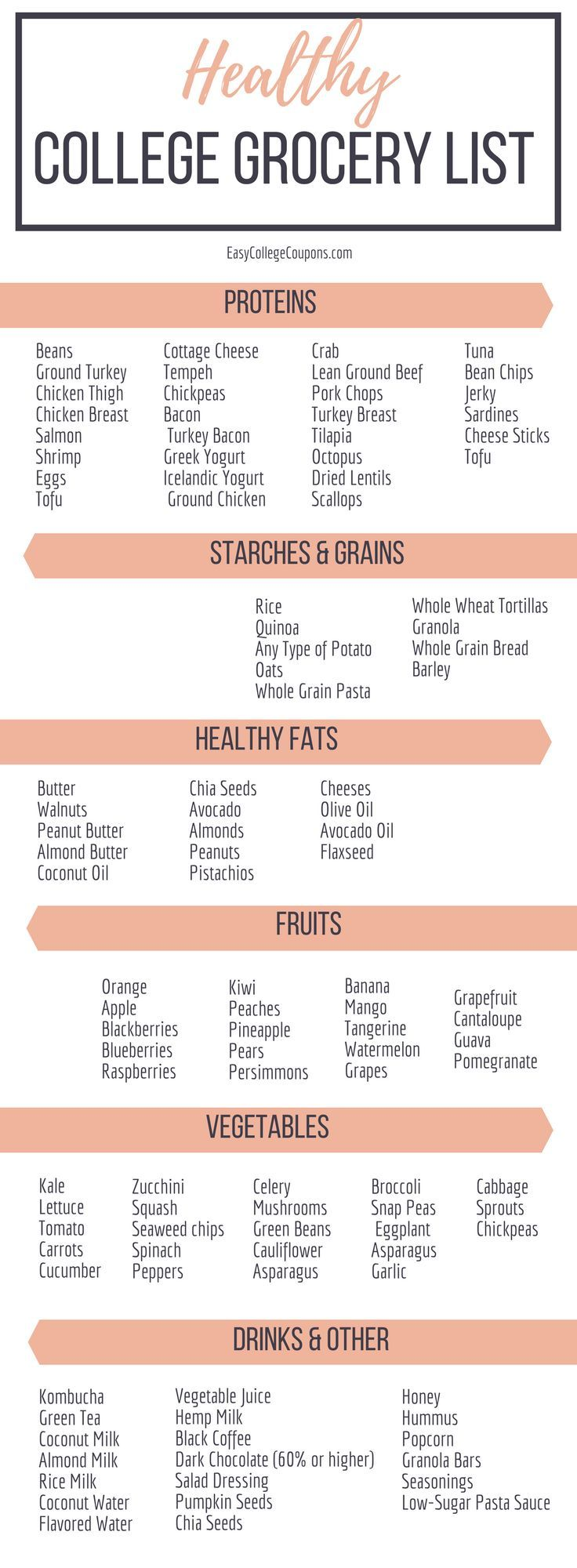 College Grocery List | Free Printable | Healthy Food Ideas  #collegelife #college #healthy #healthyeating #healthychoices #collegetips #collegefoodie