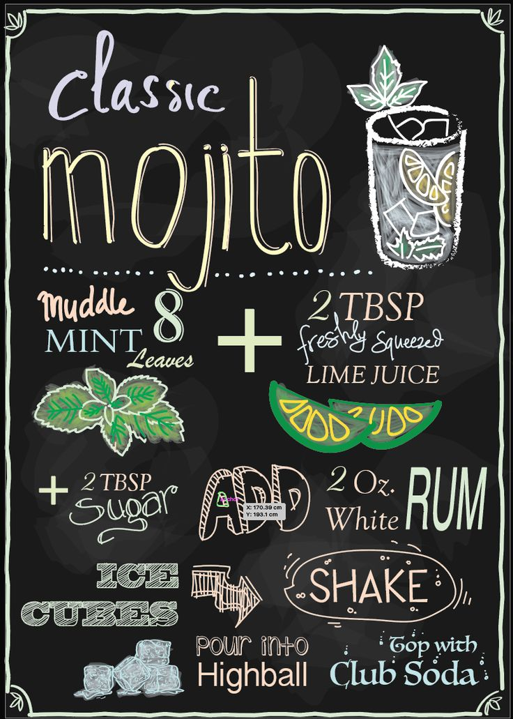 Mojito recipe designed on chalkboard