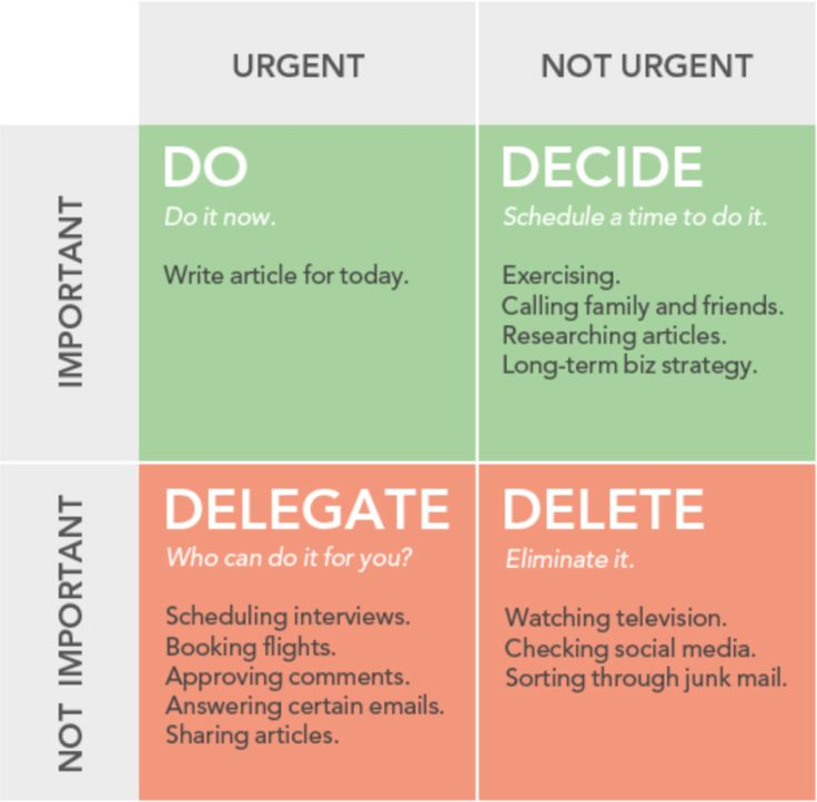 Mental models that you would use to make better decisions (methods for time management, decision making, and increasing productivity).