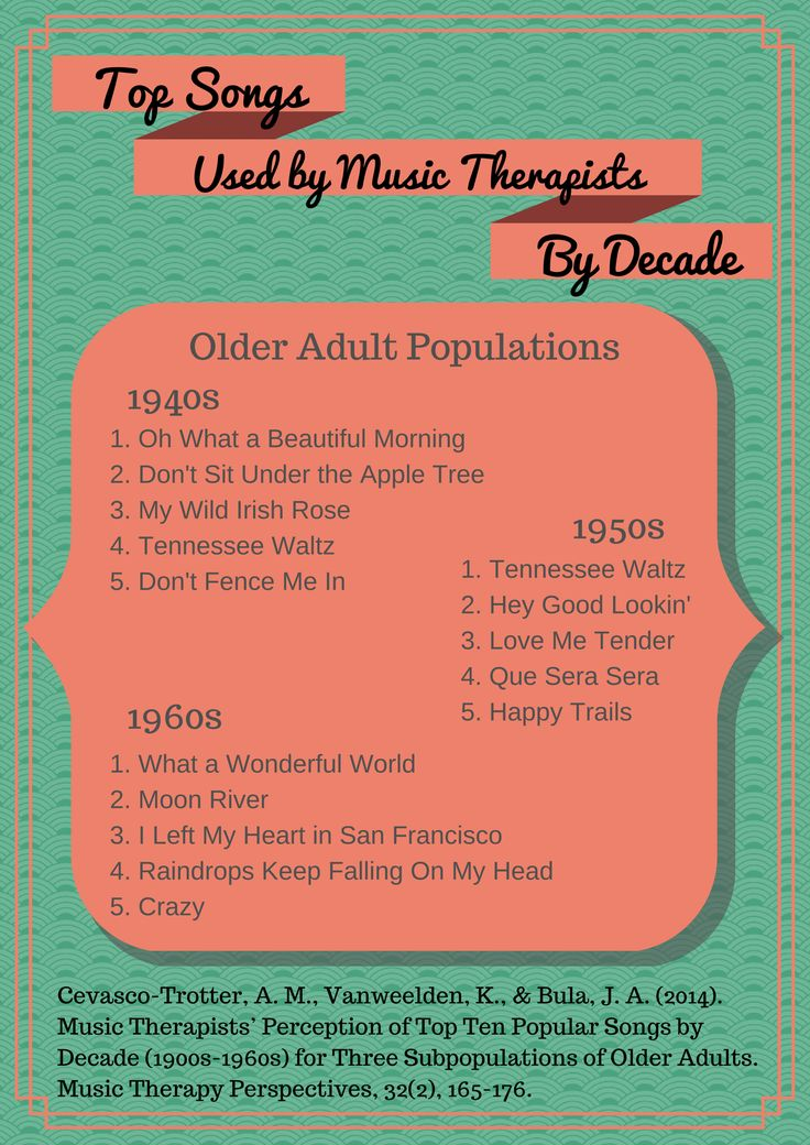 563 best NURSING HOMES -- DIGNIFIED CARE images on Pinterest - nursing home activity ideas