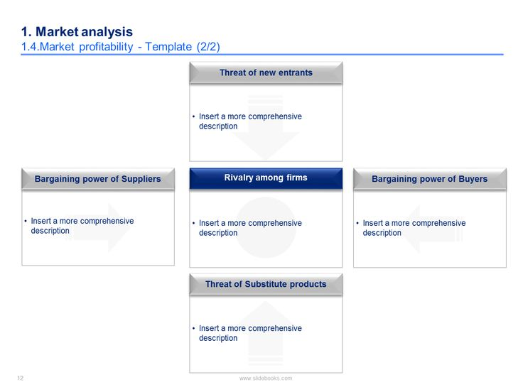15 best Competitor Analysis Template By ex-McKinsey Consultants - microsoft competitive analysis
