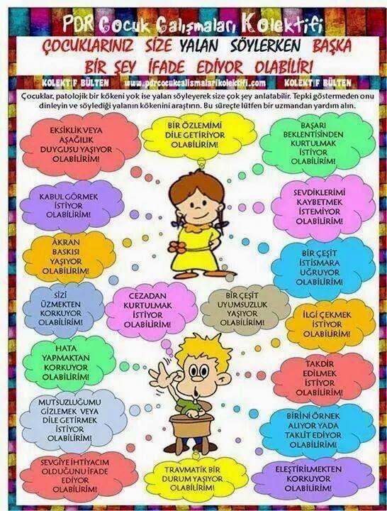 mutlu anne babalar mutlu çocuklar: ÇOCUKLAR NE DEMEK İSTİYOR OLABİLİR?