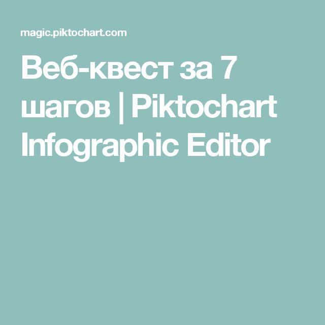 Веб-квест за 7 шагов | Piktochart Infographic Editor